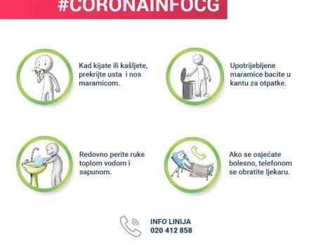 Koronavirus pandemija: Preporuke kako zaštititi sebe i druge