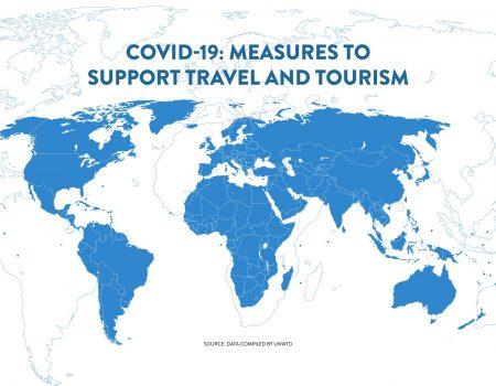 UNWTO: Svjetski turizam izgubio oko 320 milijardi dolara prihoda