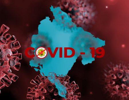 9.523 COVID-19 slučajeva u Crnoj Gori